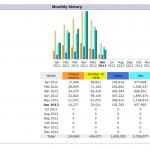 Server Stats for 2012